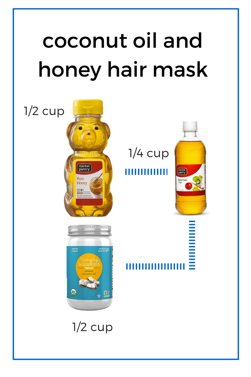 honey and coconut oil (1)